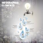 水滴商务信息图