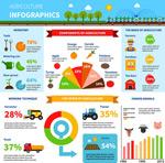 农场信息图表