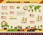 农场与信息图表