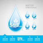 节约用水信息图
