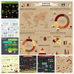 创意分析图表设计