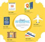 环球旅行信息图