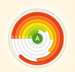 能源效应信息图