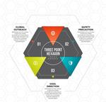 六边形信息图表