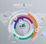 圆环ppt商务图表