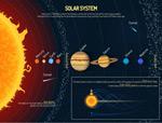 太阳系科学信息