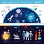 太空信息图表