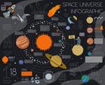 宇宙空间信息图表