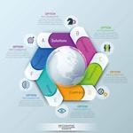 圆形立体信息图表