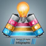 能源信息图表