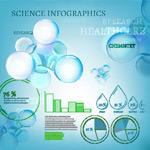 医疗科技信息图表