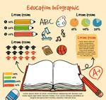 文具教育信息图