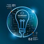灯泡科技信息图