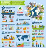 创意生态信息图