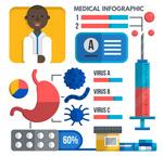 医疗信息图
