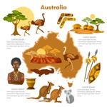 澳大利亚旅行元素