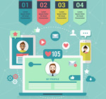 社交媒体信息图