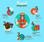 旅行男子信息图