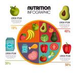 食物营养均衡图