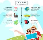 情侣旅行信息图