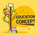 创意教育概念图