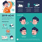 新冠肺炎预防信息图