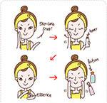脸部化妆插画