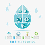 水滴环保图表