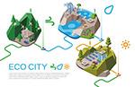 等距生态城市图解