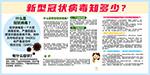 冠状病毒知识宣传栏