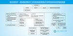 冠状病毒防控流程图