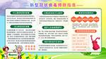 冠状病毒预防指南