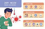 新冠病毒症状插图