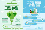 新能源环保海报