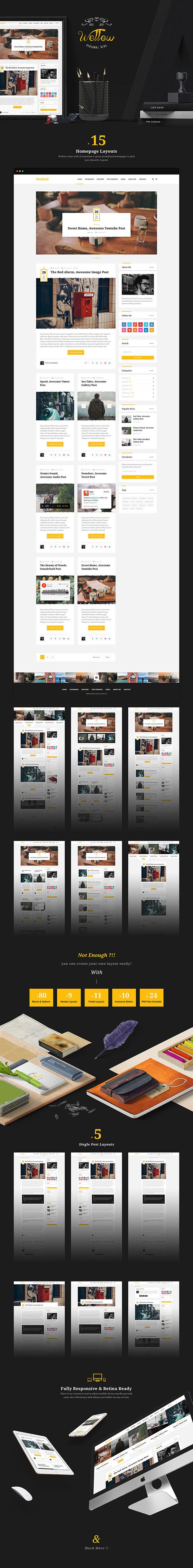 博客网站设计模板