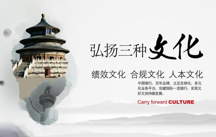 中国银行企业文化