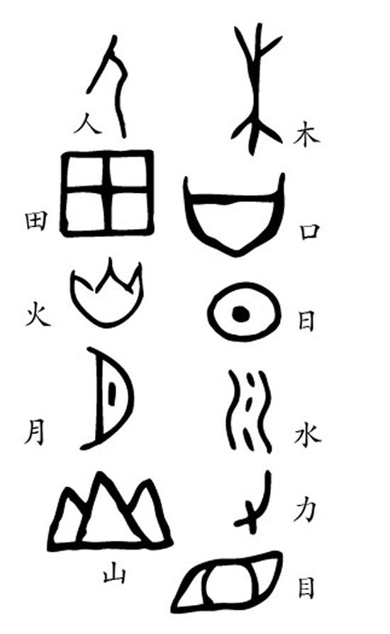 象形字-古代象形文字