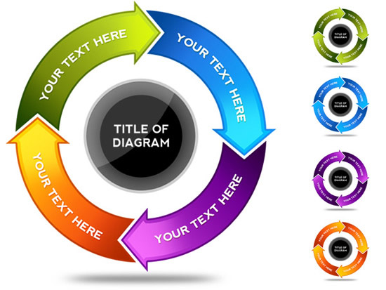 0 点 关键词: 彩色环形流程图psd,环形流程图,箭头标志,循环箭头,圆形