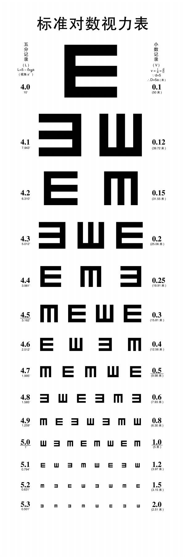 医用眼睛结构图