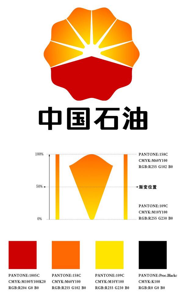 中源石油_中石油标志_素材中国sccnn.com
