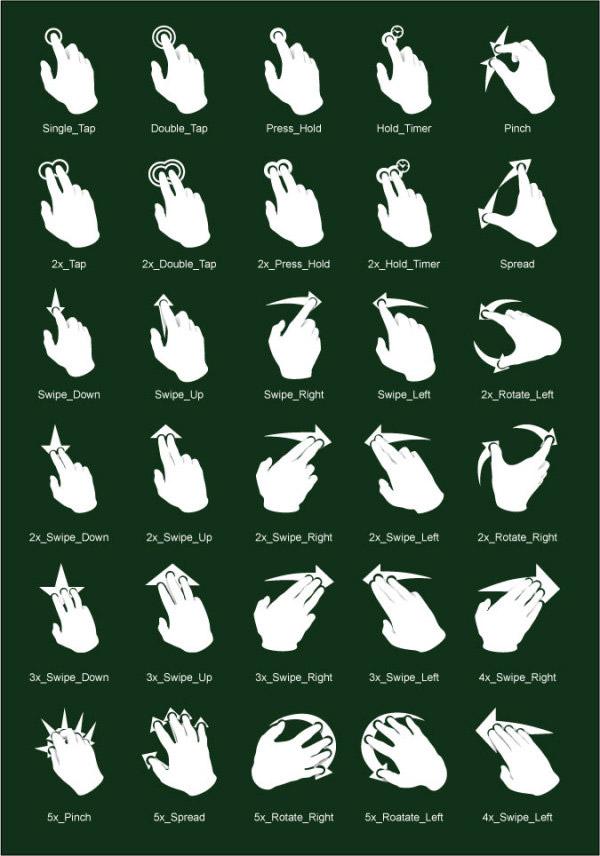 手势操作动作