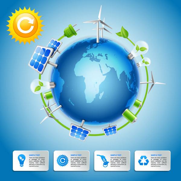 生态环保矢量素材,环境保护