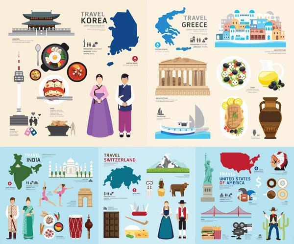法国美国与希腊等旅游主题矢量素材免费下载,矢量素材,矢量图,设计素材,扁平化,地图,文化,旅游,美食,食物,瑞士,黄牛,人物,巧克力,军刀,奶酪,雪山,大桥,印第安人,自由女神像,橄榄球,甜甜圈,西部牛仔,汉堡包,放映机,印度,瑜伽,乐器,辣椒,服饰,泰姬陵,希腊,建筑物,神庙,轮船,韩国,寺庙,庙宇,EPS