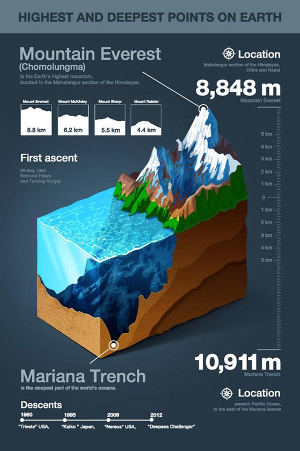 立体地质结构剖面图素材