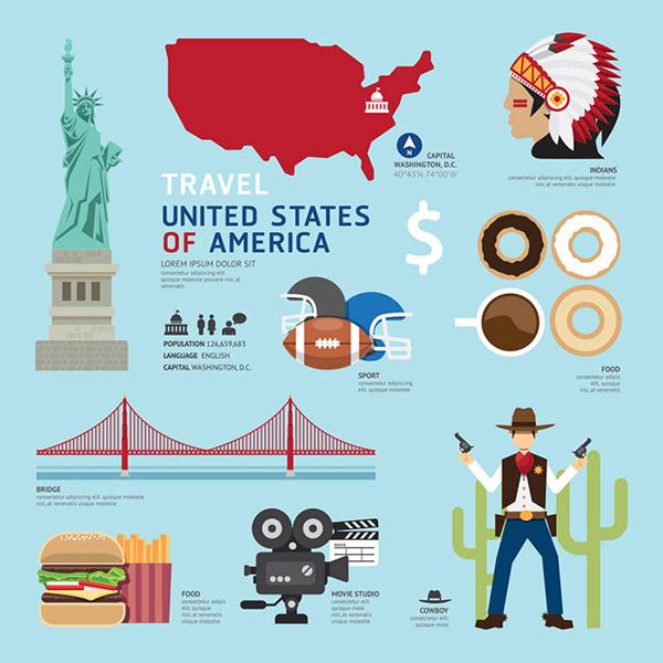 素材分类: 矢量设计元素所需点数: 0 点 关键词: 美国扁平化文化元素