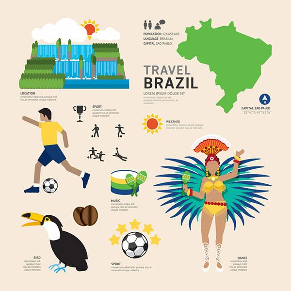 旅行,旅游景点,著名景点,旅游图标,桑巴舞,巨嘴鸟,足球,扁平化图标