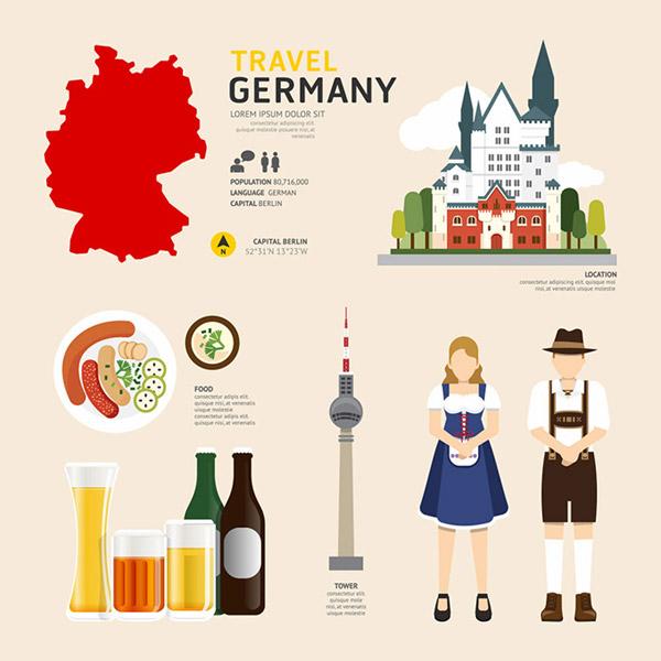 德国文化元素矢量素材,德国地图,扁平化图标,文化特色,德国旅游,旅行