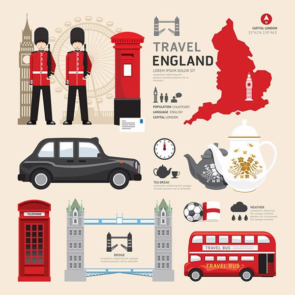 扁平化图标,英国旅游,塔桥,卡通轿车,英格兰,英国高帽子,双层巴士
