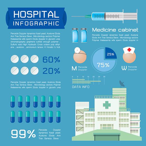 0 点 关键词: 医疗主题图标设计矢量素材,医院,药品,医疗图表,ppt