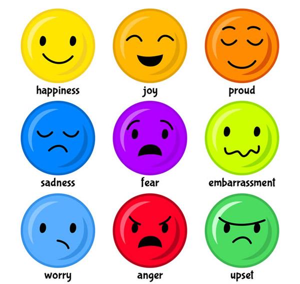 情绪,高兴,快乐,骄傲,伤心,恐惧,尴尬,担忧,生气,失望,表情,图标,圆形图片